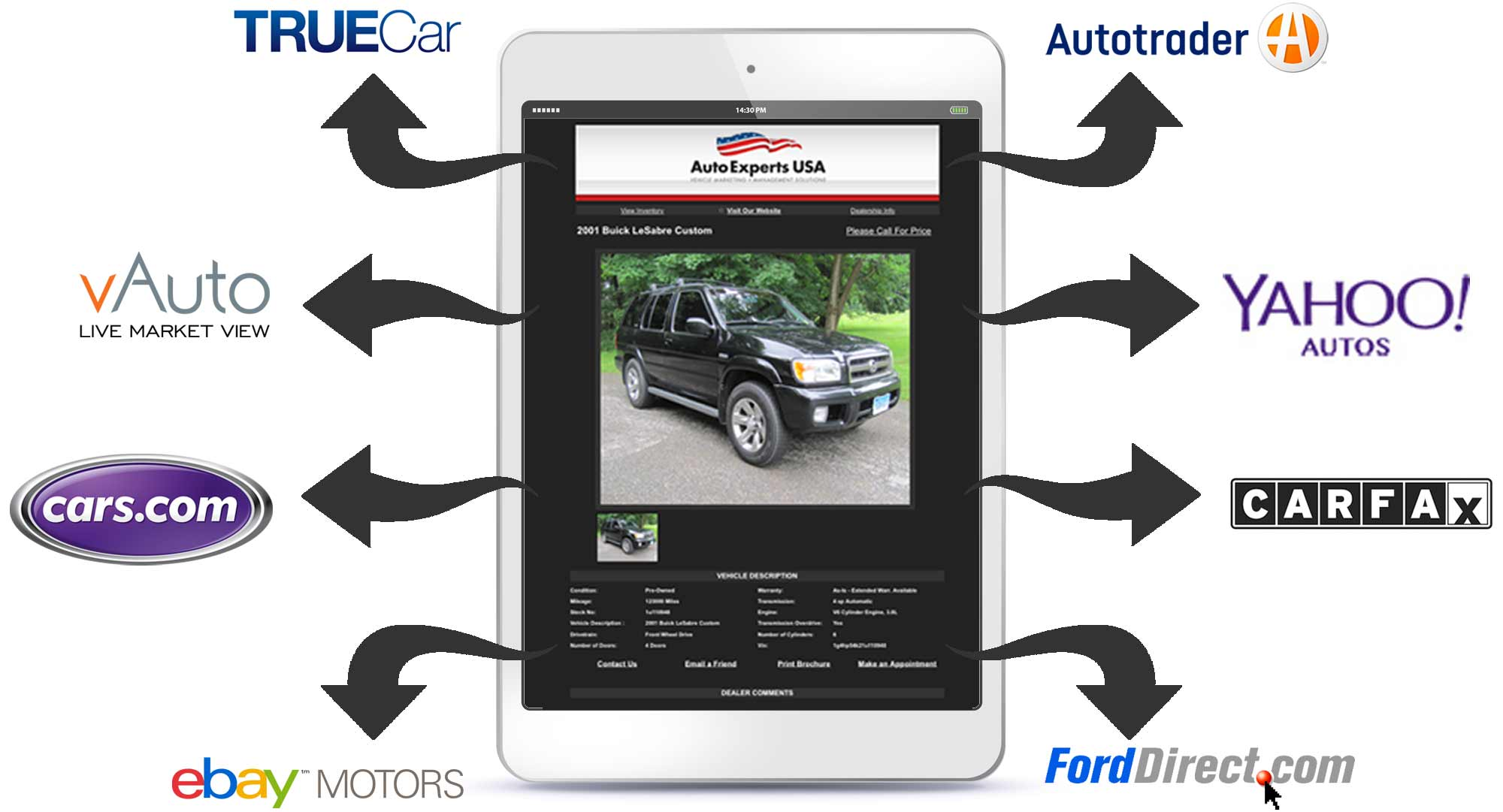 AutoExperts USA — experts in dealer inventory solutions